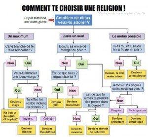 Comment choisir sa religion? dans Humour comment-choisir-300x278